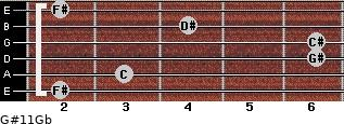 G#11/Gb for guitar on frets 2, 3, 6, 6, 4, 2
