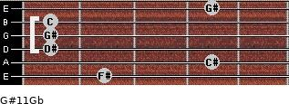 G#11/Gb for guitar on frets 2, 4, 1, 1, 1, 4