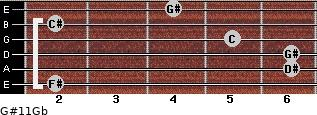 G#11/Gb for guitar on frets 2, 6, 6, 5, 2, 4