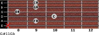 G#11/Gb for guitar on frets x, 9, 10, 8, 9, 9