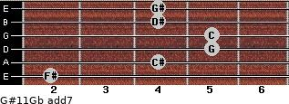 G#11/Gb add(7) guitar chord