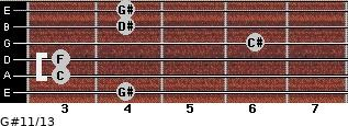 G#11/13 for guitar on frets 4, 3, 3, 6, 4, 4