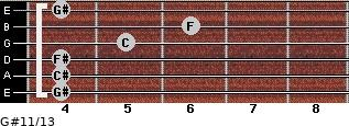 G#11/13 for guitar on frets 4, 4, 4, 5, 6, 4