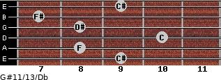 G#11/13/Db for guitar on frets 9, 8, 10, 8, 7, 9