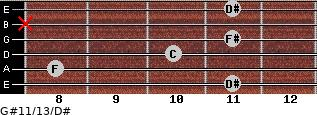G#11/13/D# for guitar on frets 11, 8, 10, 11, x, 11
