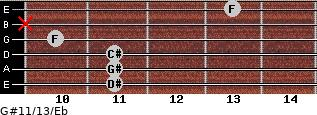 G#11/13/Eb for guitar on frets 11, 11, 11, 10, x, 13