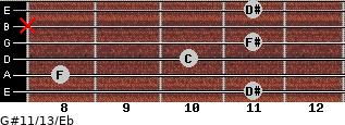 G#11/13/Eb for guitar on frets 11, 8, 10, 11, x, 11