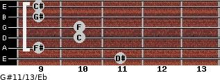 G#11/13/Eb for guitar on frets 11, 9, 10, 10, 9, 9