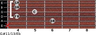 G#11/13/Eb for guitar on frets x, 6, 4, 5, 4, 4
