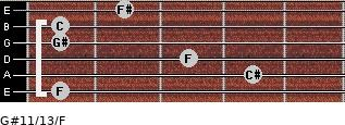 G#11/13/F for guitar on frets 1, 4, 3, 1, 1, 2
