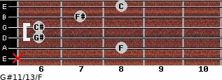 G#11/13/F for guitar on frets x, 8, 6, 6, 7, 8