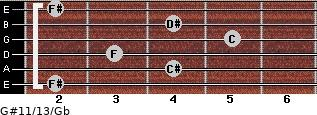 G#11/13/Gb for guitar on frets 2, 4, 3, 5, 4, 2