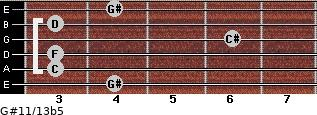 G#11/13b5 for guitar on frets 4, 3, 3, 6, 3, 4