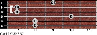 G#11/13b5/C for guitar on frets 8, 8, 10, 7, 7, 9
