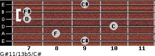 G#11/13b5/C# for guitar on frets 9, 8, 10, 7, 7, 9