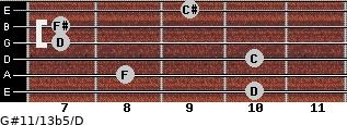 G#11/13b5/D for guitar on frets 10, 8, 10, 7, 7, 9