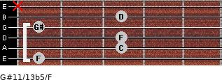 G#11/13b5/F for guitar on frets 1, 3, 3, 1, 3, x