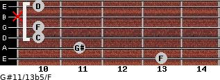 G#11/13b5/F for guitar on frets 13, 11, 10, 10, x, 10