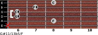 G#11/13b5/F for guitar on frets x, 8, 6, 6, 7, 8