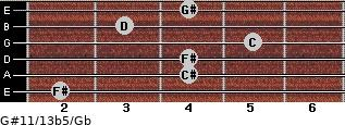 G#11/13b5/Gb for guitar on frets 2, 4, 4, 5, 3, 4