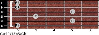 G#11/13b5/Gb for guitar on frets 2, 5, 3, 5, 2, 2