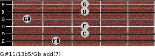 G#11/13b5/Gb add(7) guitar chord
