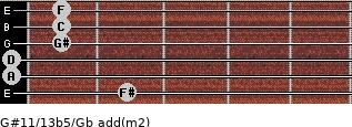 G#11/13b5/Gb add(m2) guitar chord