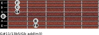 G#11/13b5/Gb add(m3) guitar chord