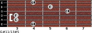 G#11/13#5 for guitar on frets 4, 3, 3, 6, 5, 4