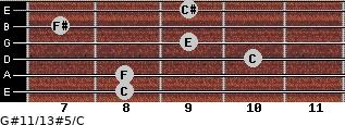 G#11/13#5/C for guitar on frets 8, 8, 10, 9, 7, 9