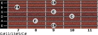 G#11/13#5/C# for guitar on frets 9, 8, 10, 9, 7, 9
