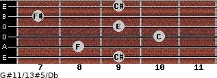 G#11/13#5/Db for guitar on frets 9, 8, 10, 9, 7, 9
