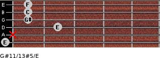 G#11/13#5/E for guitar on frets 0, x, 2, 1, 1, 1