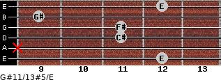 G#11/13#5/E for guitar on frets 12, x, 11, 11, 9, 12