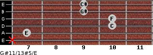 G#11/13#5/E for guitar on frets x, 7, 10, 10, 9, 9
