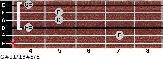 G#11/13#5/E for guitar on frets x, 7, 4, 5, 5, 4