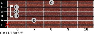 G#11/13#5/E for guitar on frets x, 7, 6, 6, 6, 8