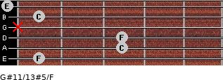 G#11/13#5/F for guitar on frets 1, 3, 3, x, 1, 0