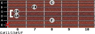 G#11/13#5/F for guitar on frets x, 8, 6, 6, 7, 8