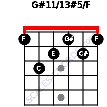 G#11/13#5/F for guitar on frets 1, 3, 2, 1, 2, 1