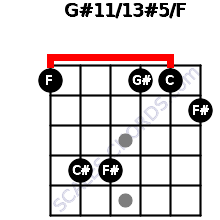 G#11/13#5/F for guitar on frets 1, 4, 4, 1, 1, 2