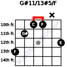 G#11/13#5/F for guitar on frets 13, 11, 10, 10, x, 12