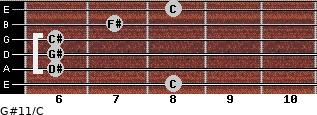 G#11/C for guitar on frets 8, 6, 6, 6, 7, 8