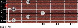 G#11/C for guitar on frets 8, 9, 10, 8, x, 9