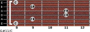 G#11/C for guitar on frets 8, 9, 11, 11, 9, 8