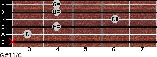 G#11/C for guitar on frets x, 3, 4, 6, 4, 4