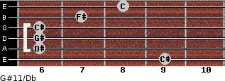 G#11/Db for guitar on frets 9, 6, 6, 6, 7, 8