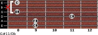 G#11/Db for guitar on frets 9, 9, 11, 8, x, 8