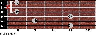 G#11/D# for guitar on frets 11, 9, 11, 8, x, 8