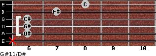 G#11/D# for guitar on frets x, 6, 6, 6, 7, 8